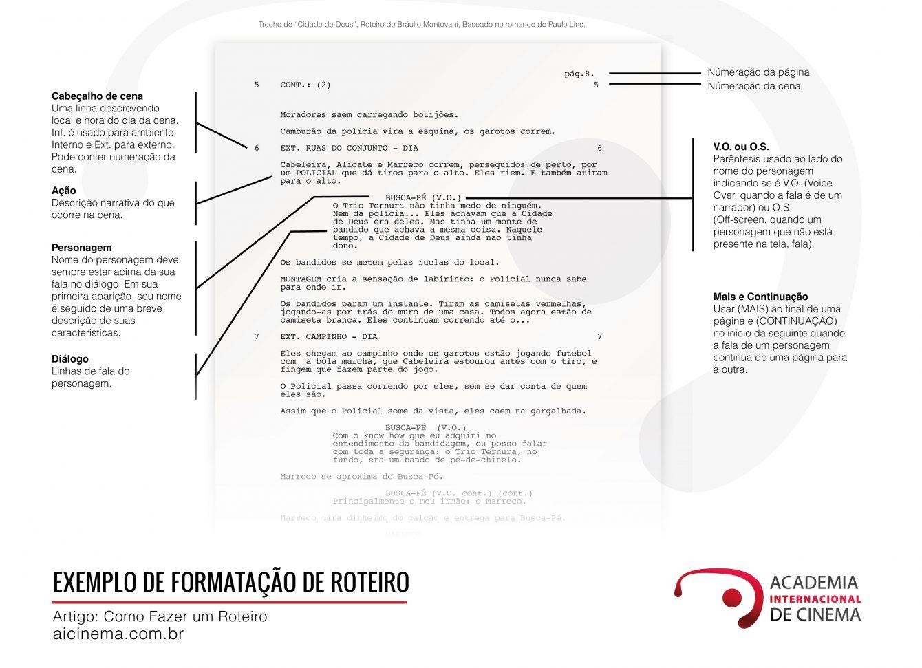 Modelos de Roteiro - Exemplo de Formatação de Roteiro